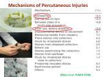 mechanisms of percutaneous injuries