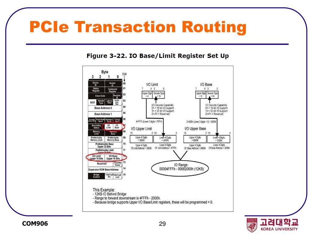 PPT - COM 906 Computer Application Seminar Lecture 3