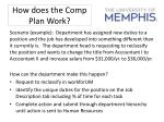 how does the comp plan work