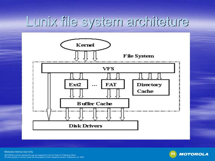 Lunix file system architeture