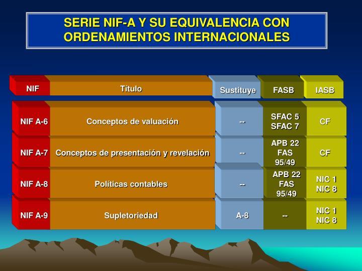 SERIE NIF-A Y SU EQUIVALENCIA CON ORDENAMIENTOS INTERNACIONALES