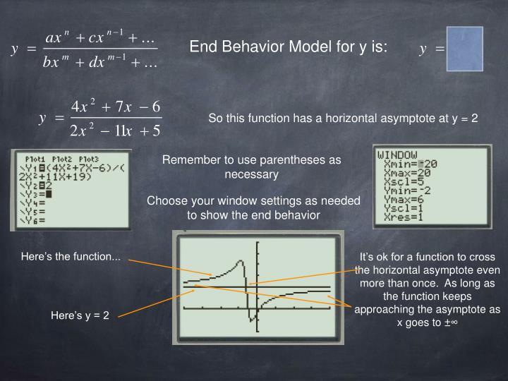 End Behavior Model for y is: