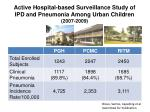 active hospital based surveillance study of ipd and pneumonia among urban children 2007 2009