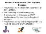 burden of pneumonia over the past decades