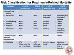 risk classification for pneumonia related mortality1