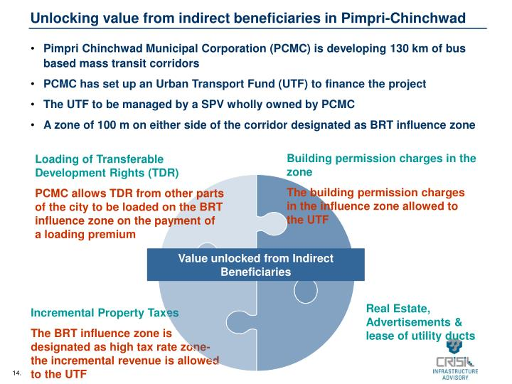 Unlocking value from indirect beneficiaries in Pimpri-Chinchwad