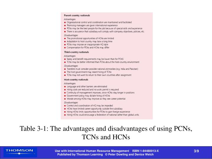 Table 3-1: The advantages and disadvantages of using PCNs, TCNs and HCNs