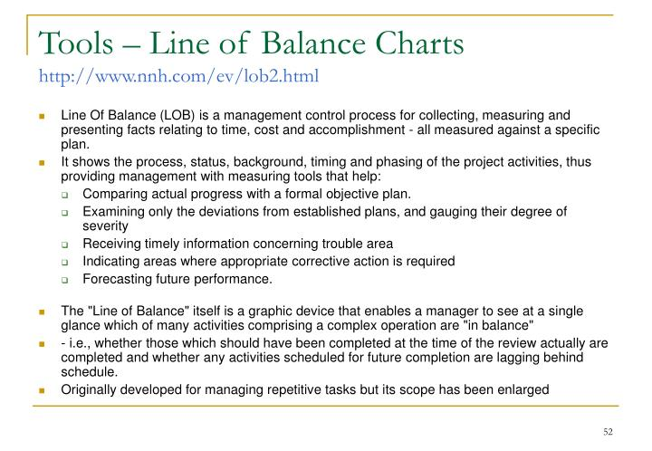 Tools – Line of Balance Charts