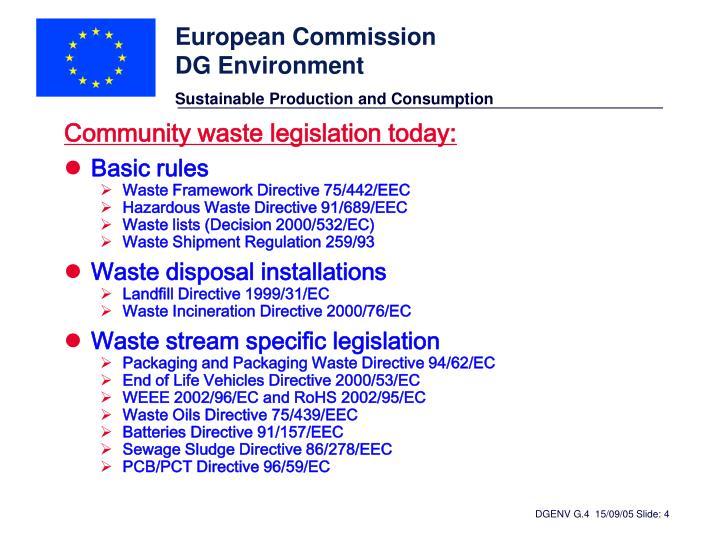 Community waste legislation today: