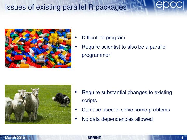 Issues of existing parallel R packages