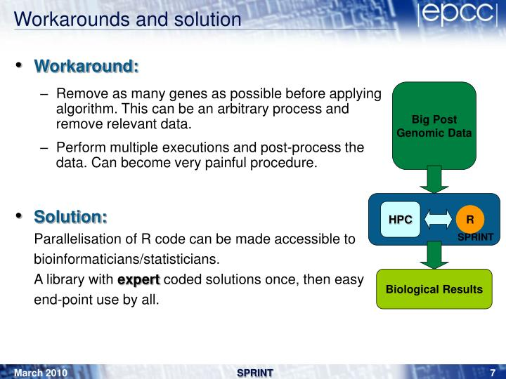 Workarounds and solution
