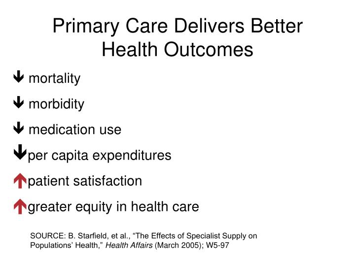 Primary Care Delivers Better