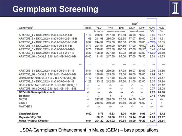 Germplasm Screening
