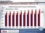 medical hot spot emergency department utilization ohio vs us