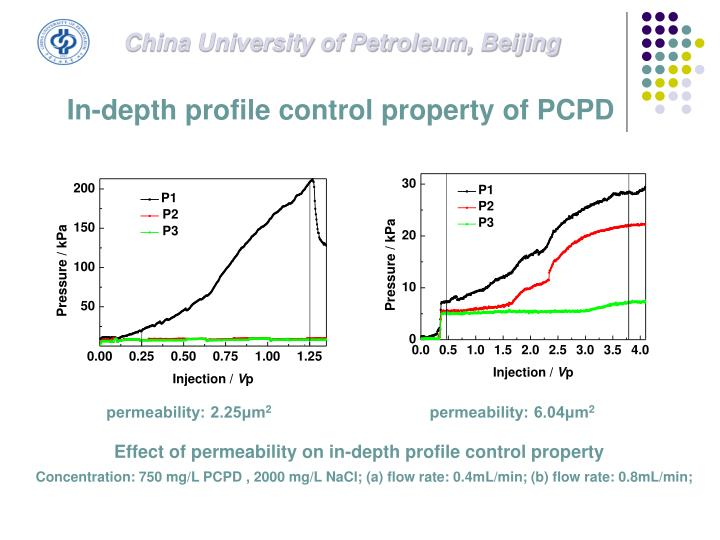 Effect of permeability on in-depth profile control property