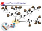 inter provider mitigation