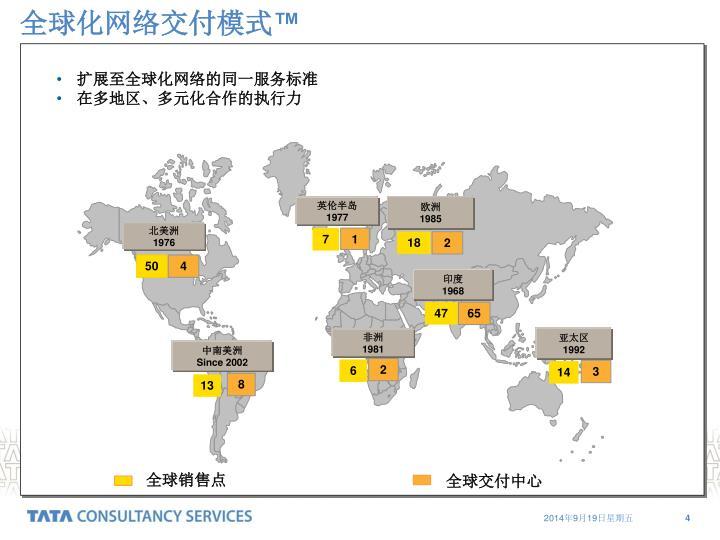 全球化网络交付模式