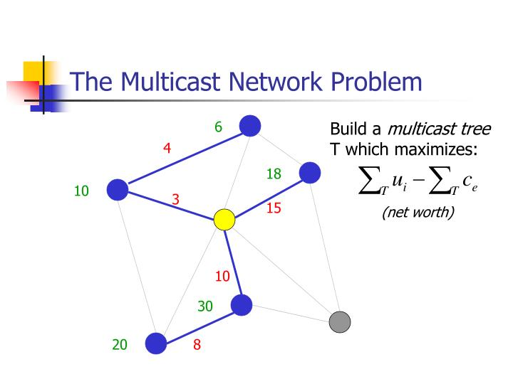 The Multicast Network Problem