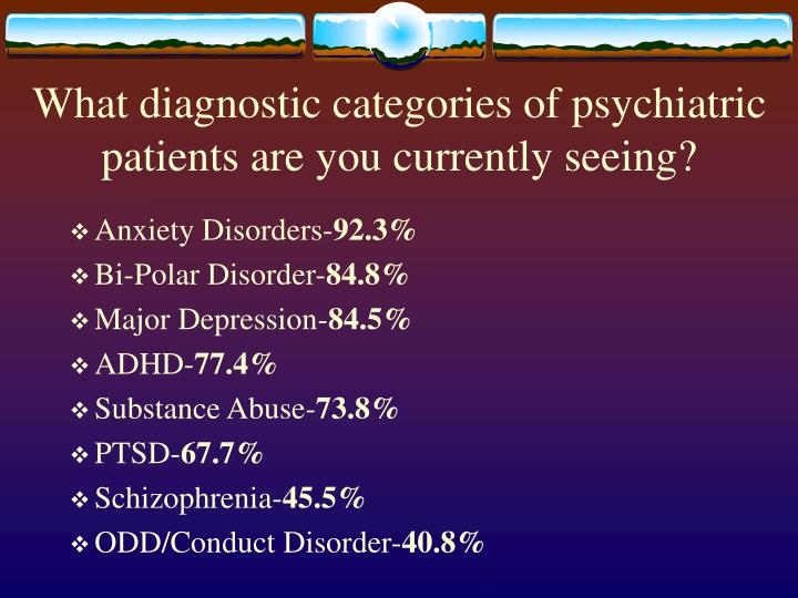 What diagnostic categories of psychiatric patients are you currently seeing?