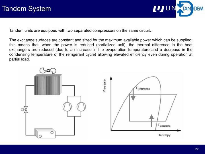 Tandem System