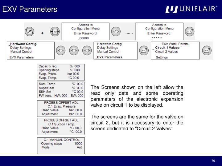 EXV Parameters