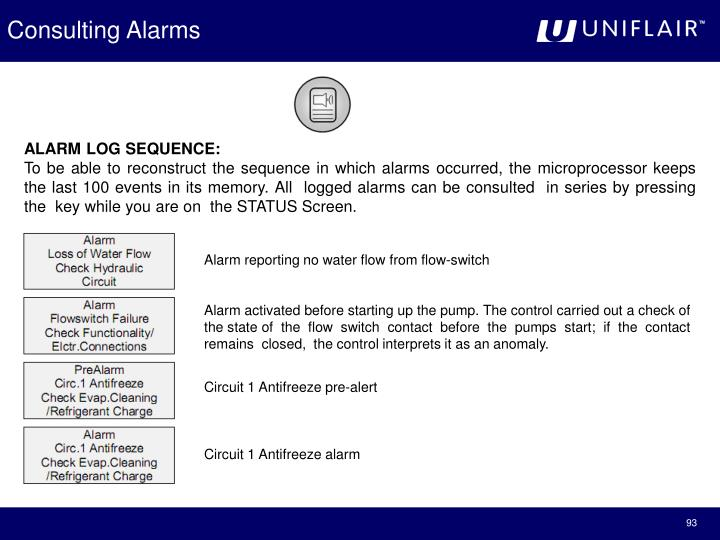 Consulting Alarms