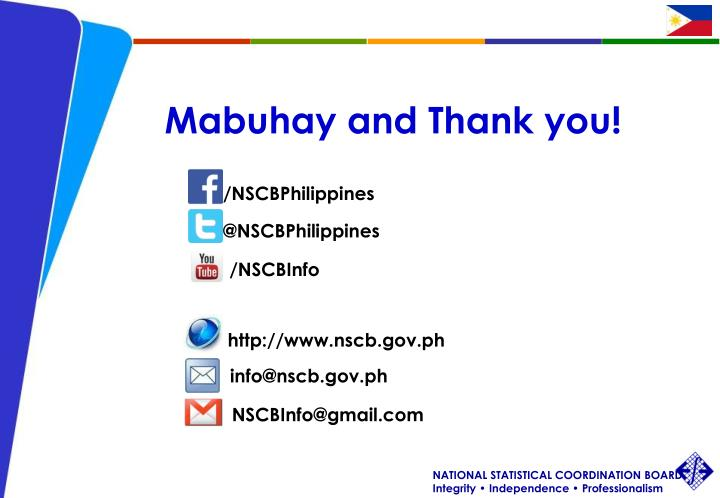 Mabuhay and Thank you!