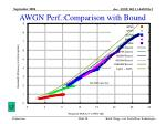 awgn perf comparison with bound
