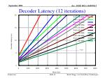 decoder latency 12 iterations