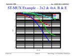 st mux example 2x2 4x4 b e