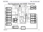 test equipment and ogse overview