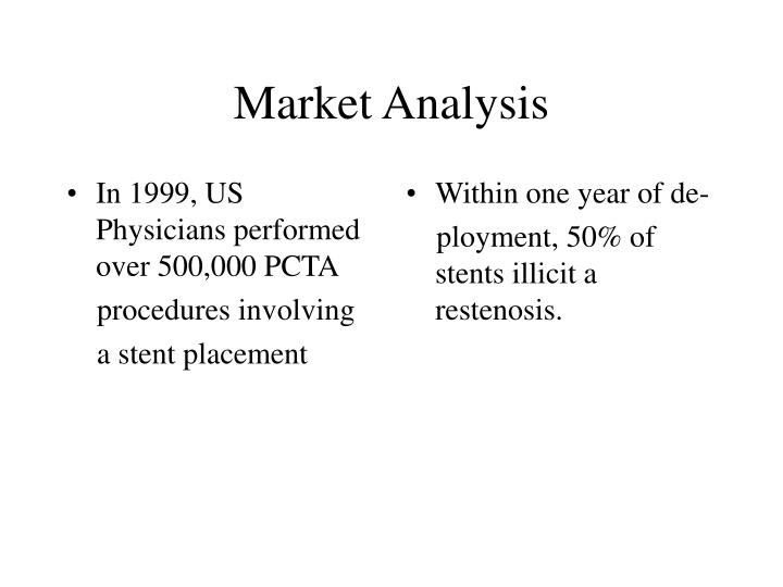 In 1999, US Physicians performed over 500,000 PCTA