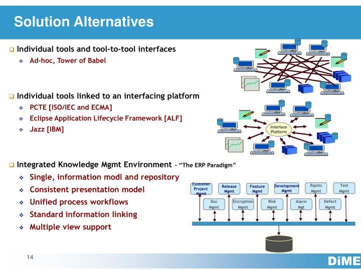 Interface Platform