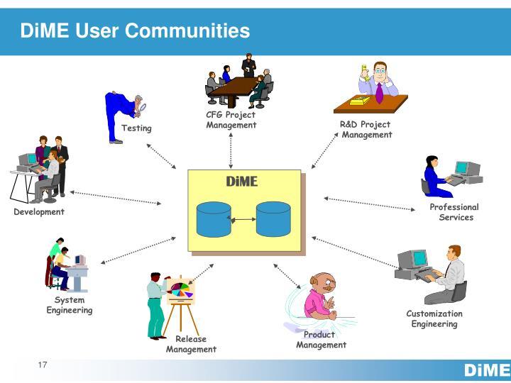 DiME User Communities