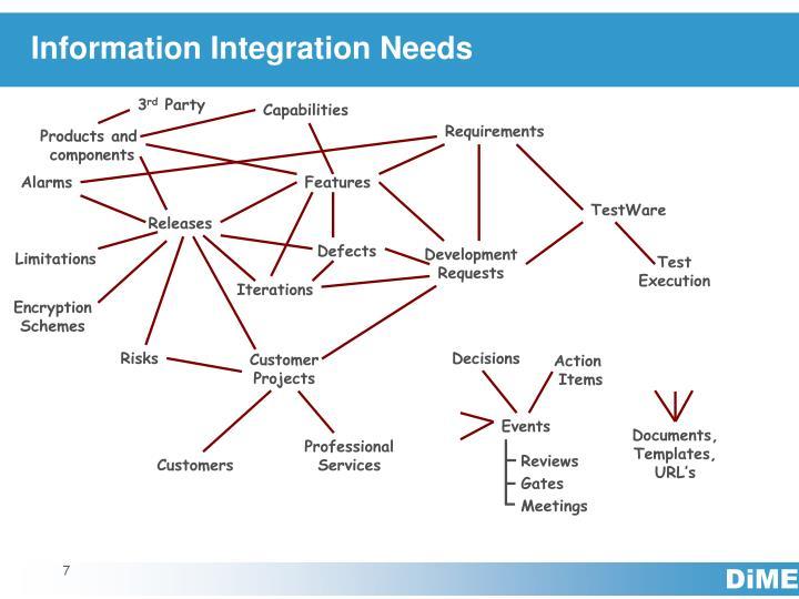 Information Integration Needs