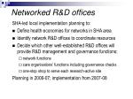 networked r d offices
