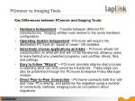 pcmover vs imaging tools