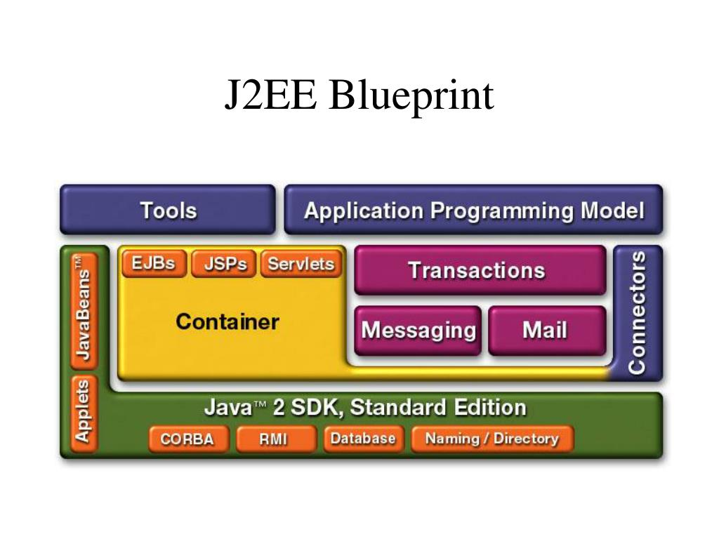PPT - JSP (Java Server Pages) PowerPoint Presentation - ID:4572570