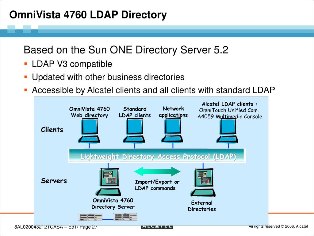 Omnivista 4760 Client Download