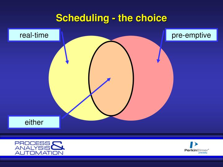 Scheduling - the choice