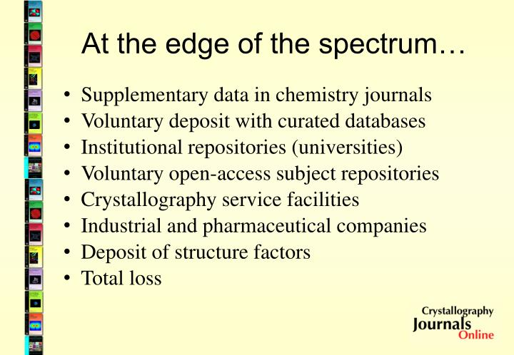 At the edge of the spectrum…