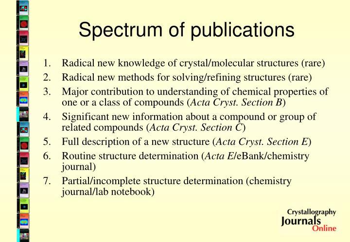 Spectrum of publications