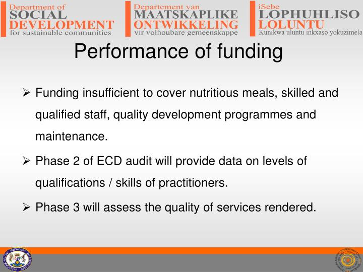 Performance of funding