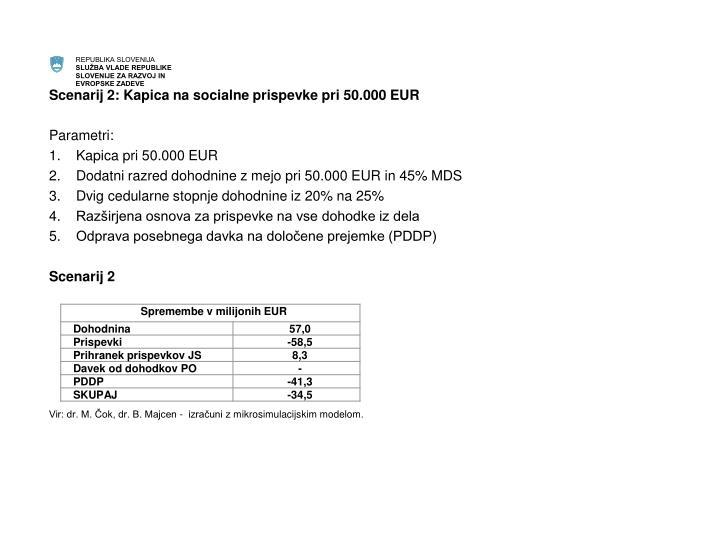 Scenarij 2: Kapica na socialne prispevke pri 50.000 EUR