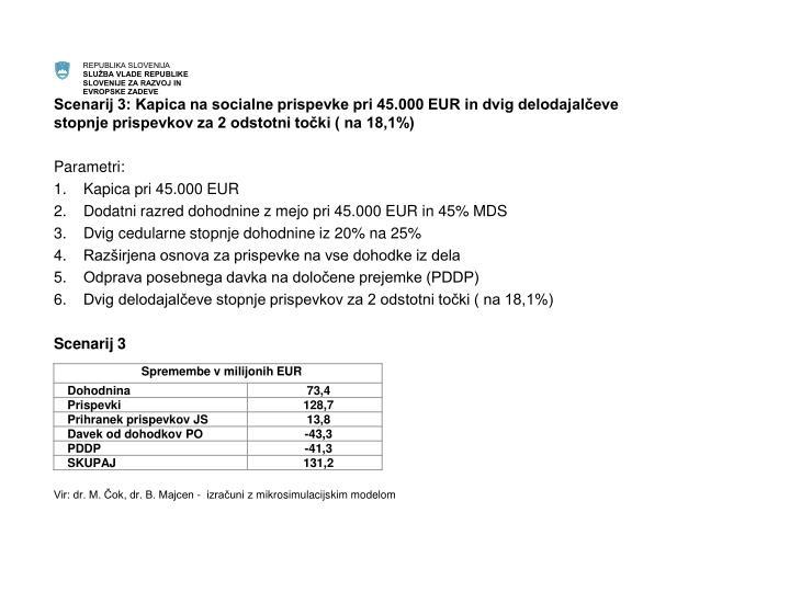 Scenarij 3: Kapica na socialne prispevke pri 45.000 EUR in dvig delodajalčeve stopnje prispevkov za 2 odstotni točki ( na 18,1%)