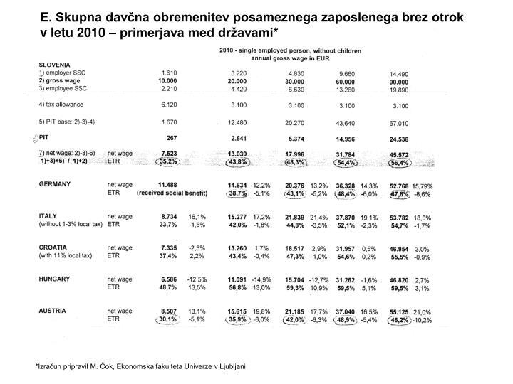 E. Skupna davčna obremenitev posameznega zaposlenega brez otrok v letu 2010 – primerjava med državami*