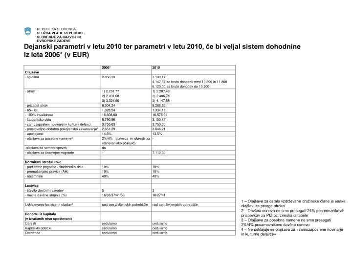 Dejanski parametri v letu 2010 ter parametri v letu 2010, če bi veljal sistem dohodnine iz leta 2006* (v EUR)