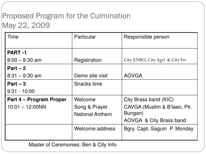 Proposed Program for the Culmination