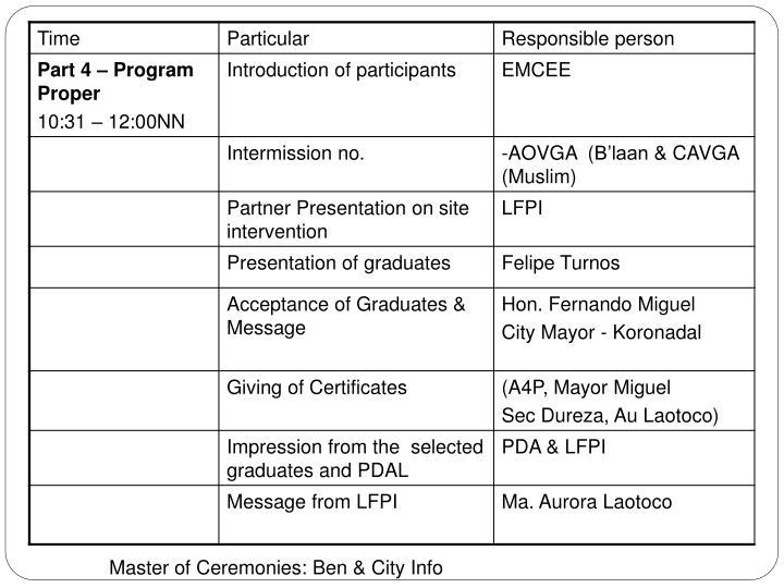 Master of Ceremonies: Ben & City Info