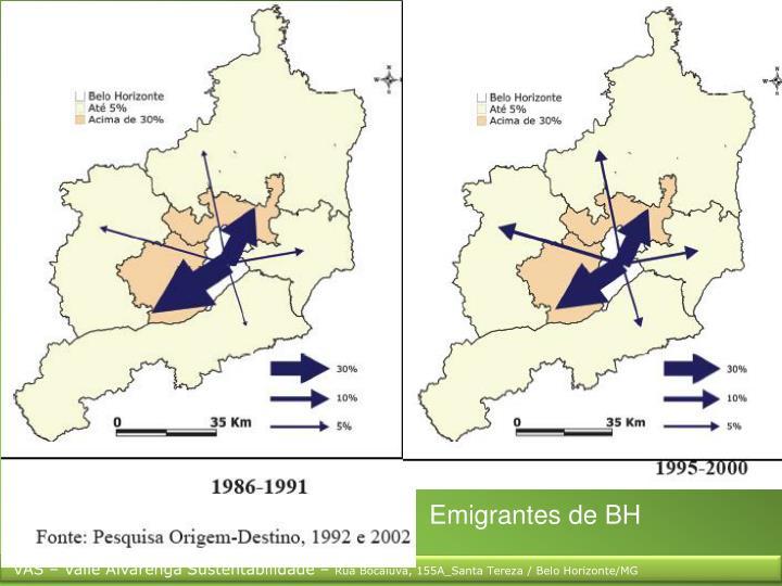 Emigrantes de BH